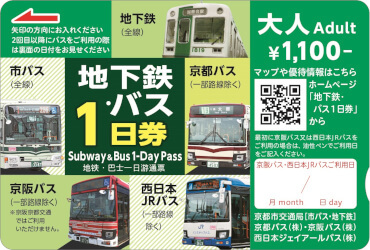 A Kyoto Day Ticket for the bus and subway.